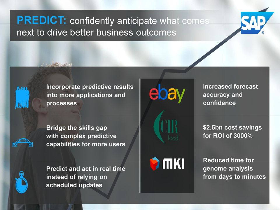 gap with complex predictive capabilities for more users Predict and act in real time instead of relying on
