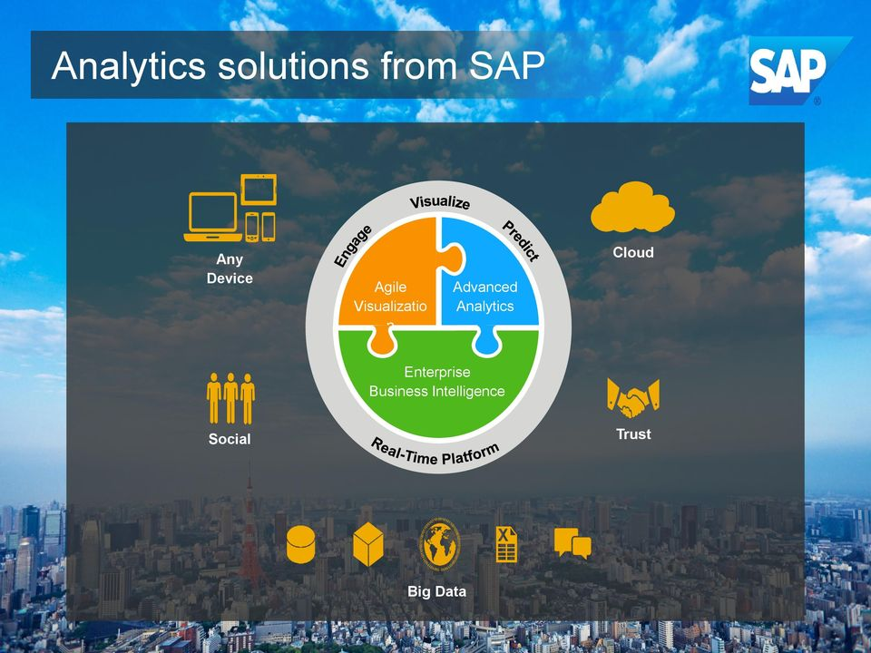 Advanced Analytics Cloud