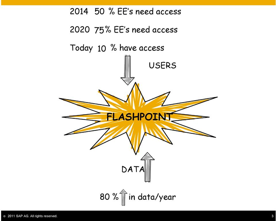 access USERS FLASHPOINT DATA 80 % in