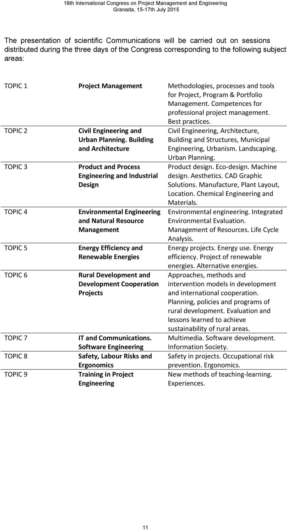 Competences for professional project management. Best practices. TOPIC 2 TOPIC 3 TOPIC 4 TOPIC 5 TOPIC 6 TOPIC 7 TOPIC 8 TOPIC 9 Civil Engineering and Urban Planning.