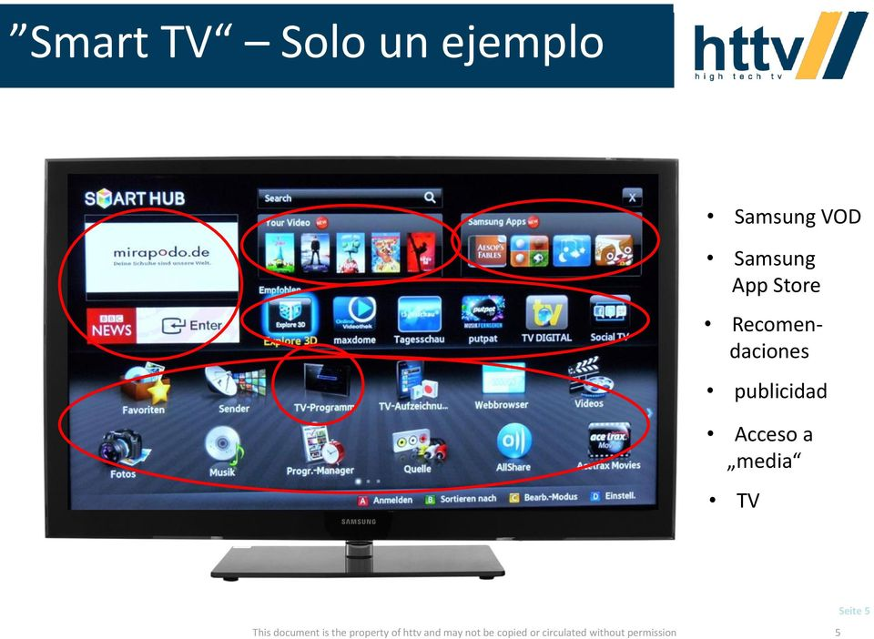 a media TV This document is the property of httv and may