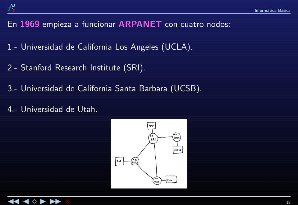 - Stanford Research Institute (SRI). 3.