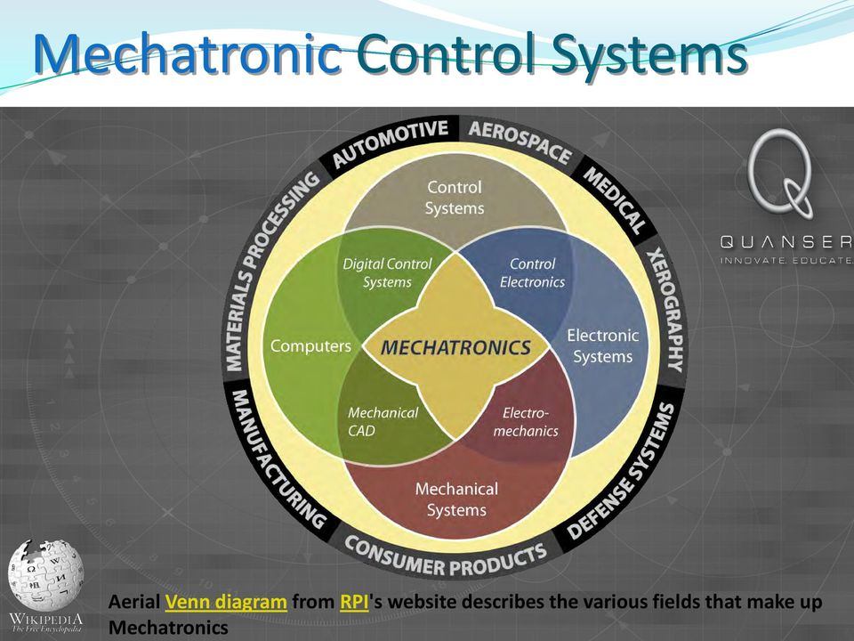 Mechatronic Engineering is the synergist combination of