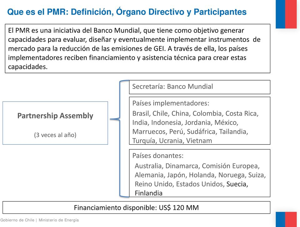 Secretaría: Banco Mundial Partnership Assembly (3 veces al año) Países implementadores: Brasil, Chile, China, Colombia, Costa Rica, India, Indonesia, Jordania, México, Marruecos, Perú, Sudáfrica,