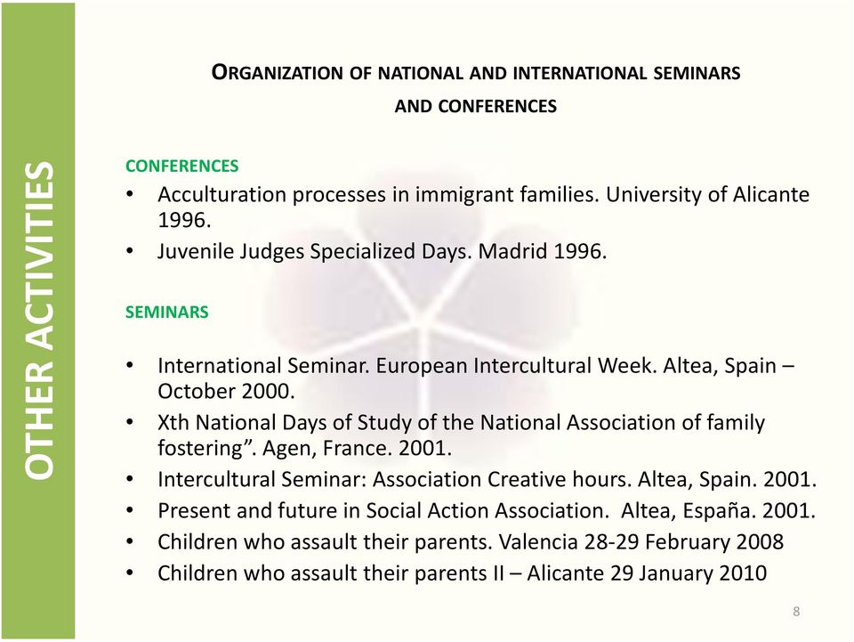 XthNational Days of Study of the National Association of family fostering. Agen, France. 2001. Intercultural Seminar: Association Creative hours. Altea, Spain. 2001. Present and future in Social Action Association.