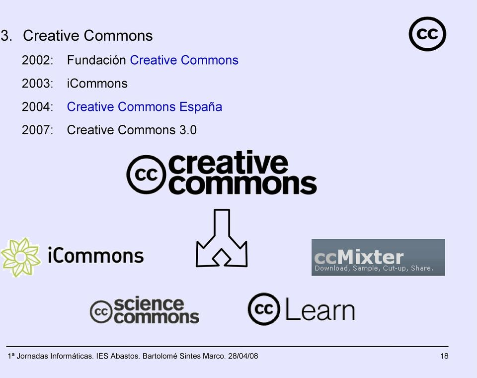 2003: icommons 2004: Creative