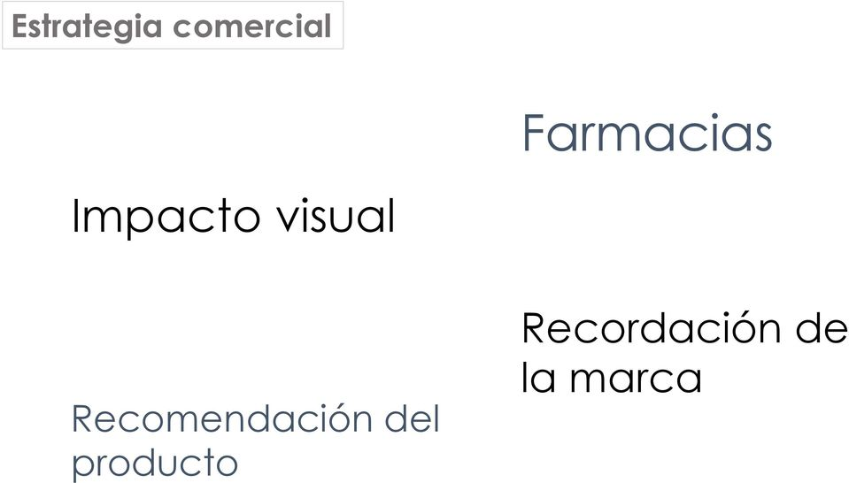 visual Recomendación