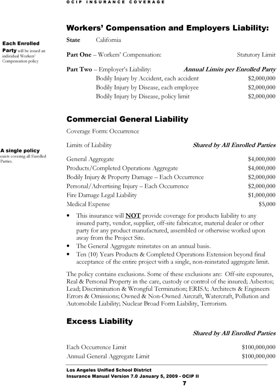 Disease, policy limit $2,000,000 Commercial General Liability Coverage Form: Occurrence A single policy exists covering all Enrolled Parties.