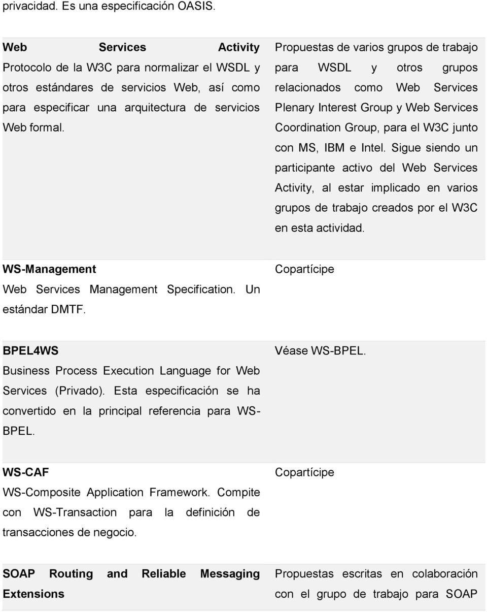 Propuestas de varios grupos de trabajo para WSDL y otros grupos relacionados como Web Services Plenary Interest Group y Web Services Coordination Group, para el W3C junto con MS, IBM e Intel.