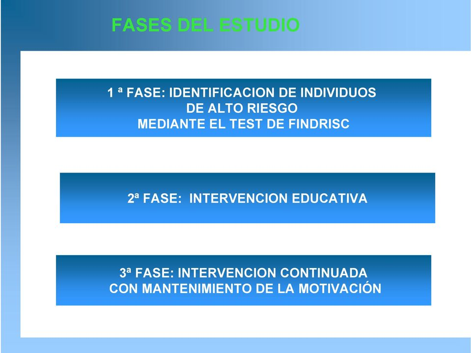 FINDRISC 2ª FASE: INTERVENCION EDUCATIVA 3ª FASE: