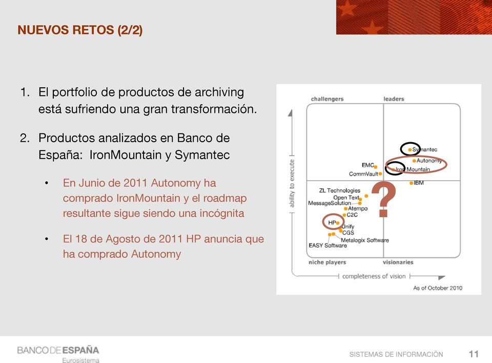 Productos analizados en Banco de España: IronMountain y Symantec En Junio de 2011