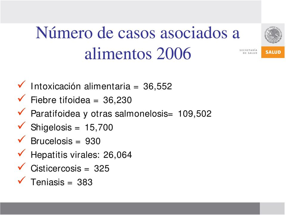 otras salmonelosis= 109,502 Shigelosis = 15,700 Brucelosis =