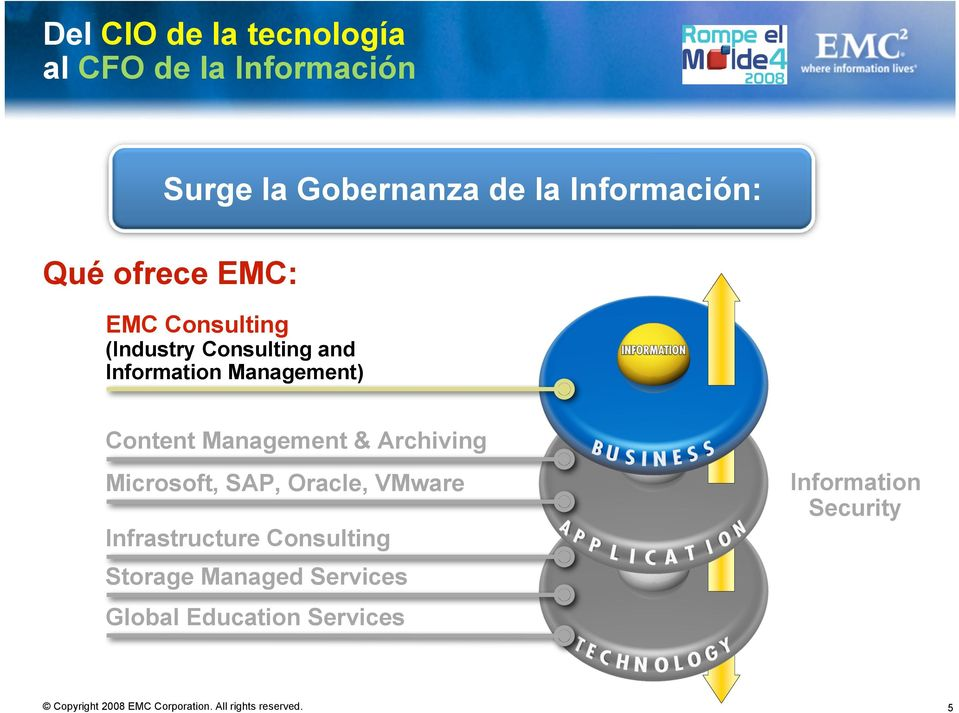 Management) Content Management & Archiving Microsoft, SAP, Oracle, VMware