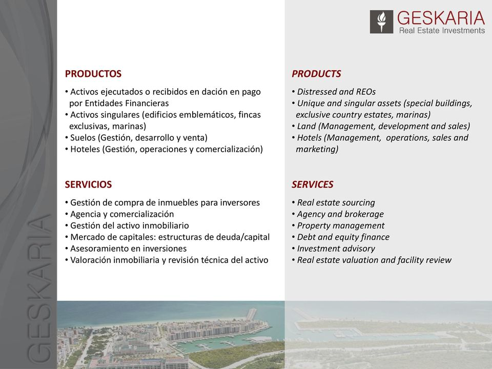 sales) Hotels (Management, operations, sales and marketing) SERVICIOS Gestión de compra de inmuebles para inversores Agencia y comercialización Gestión del activo inmobiliario Mercado de capitales: