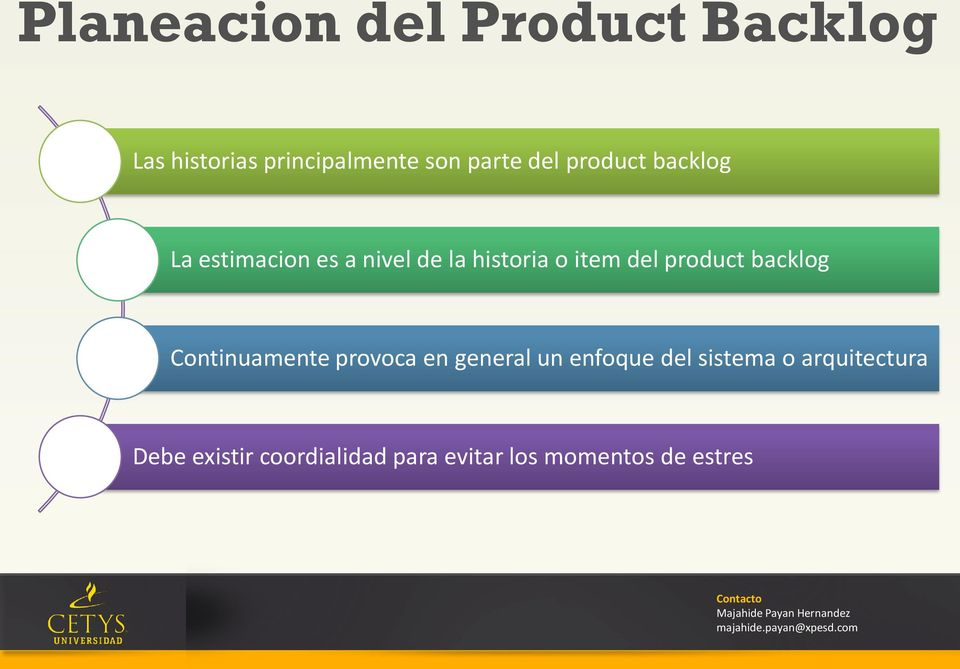 product backlog Continuamente provoca en general un enfoque del sistema
