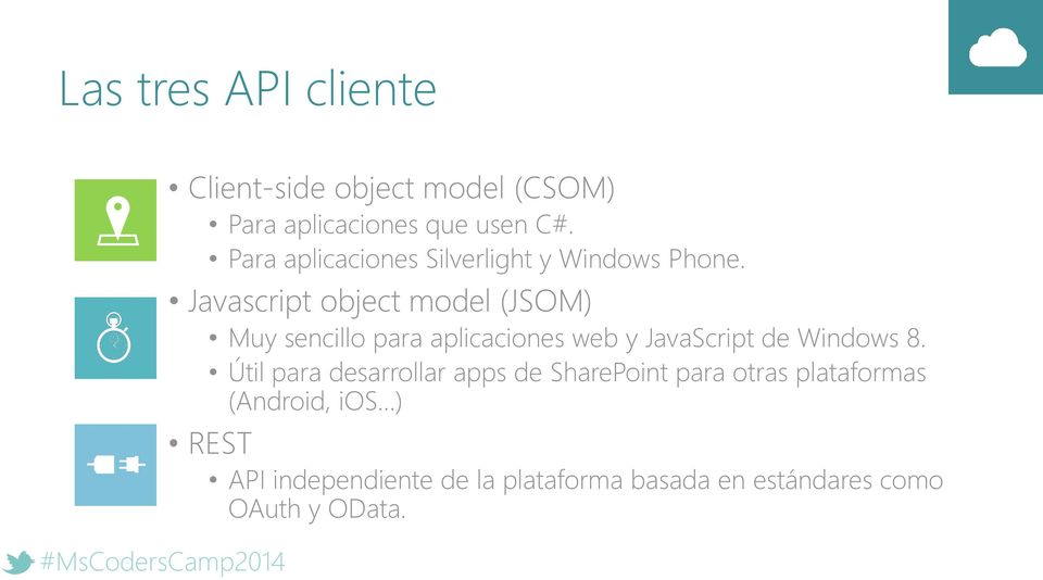 Javascript object model (JSOM) Muy sencillo para aplicaciones web y JavaScript de Windows 8.