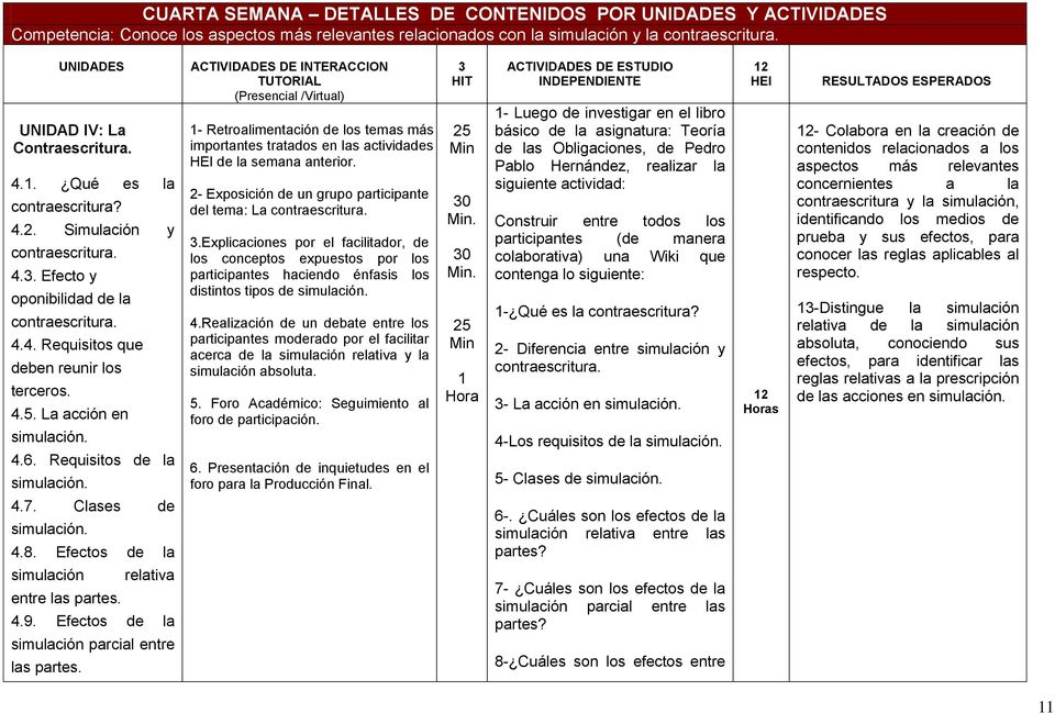 4.5. La acción en simulación. 4.6. Requisitos de la simulación.