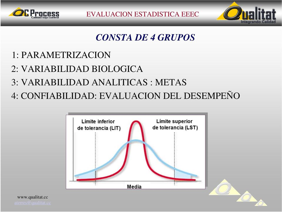 BIOLOGICA 3: VARIABILIDAD ANALITICAS :
