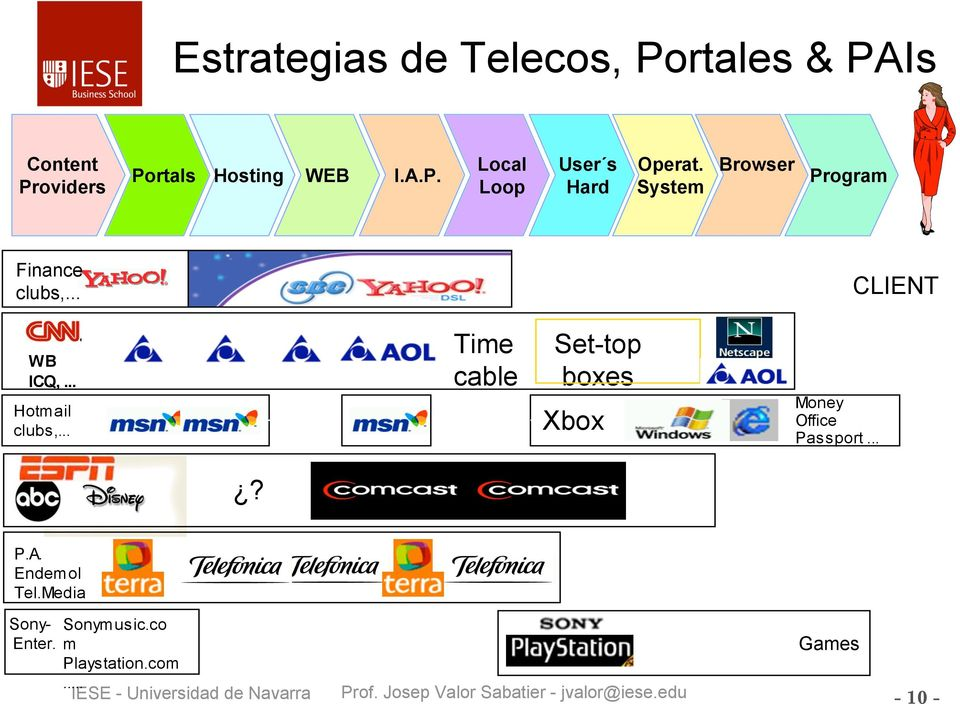 .. Time cable Set-top boxes Xbox Money Office Passport...? P.A. Endemol Tel.