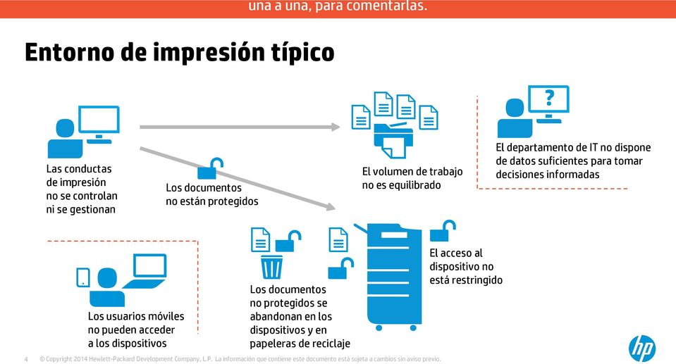 es equilibrado El departamento de IT no dispone de datos suficientes para tomar decisiones informadas 4 Los usuarios