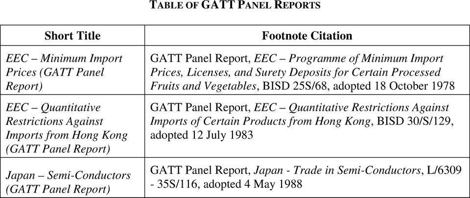 Deposits for Certain Processed Fruits and Vegetables, BISD 25S/68, adopted 18 October 1978 GATT Panel Report, EEC Quantitative Restrictions Against Imports