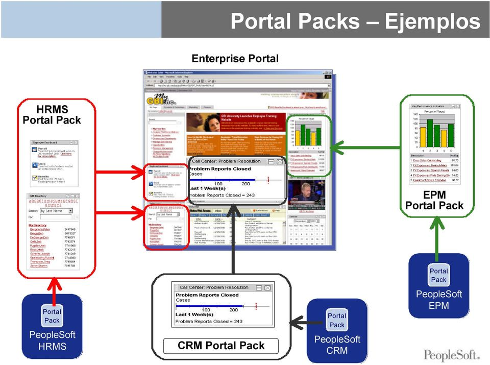 Pack Portal Pack PeopleSoft HRMS CRM