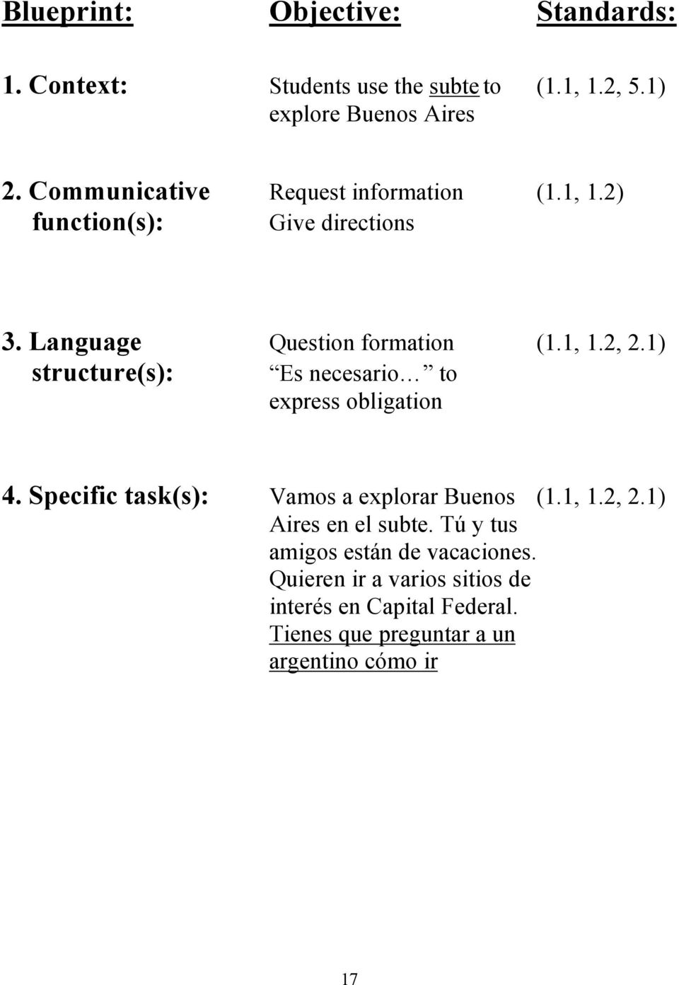 1) structure(s): Es necesario to express obligation 4. Specific task(s): Vamos a explorar Buenos (1.1, 1.2, 2.