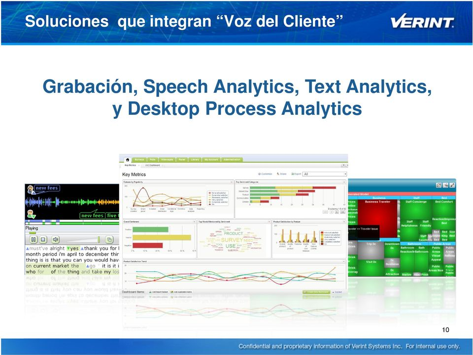 Speech Analytics, Text