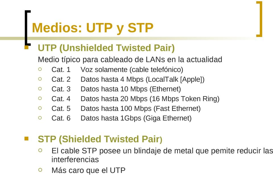 3 Datos hasta 10 Mbps (Ethernet) Cat. 4 Datos hasta 20 Mbps (16 Mbps Token Ring) Cat.
