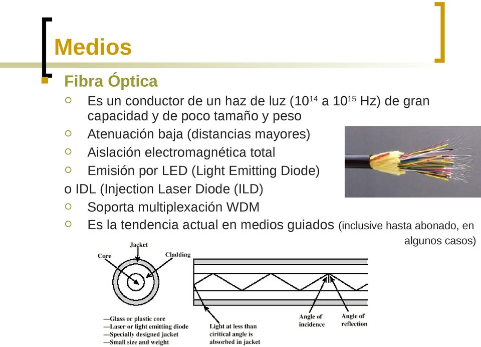 Emisión por LED (Light Emitting Diode) o IDL (Injection Laser Diode (ILD) Soporta