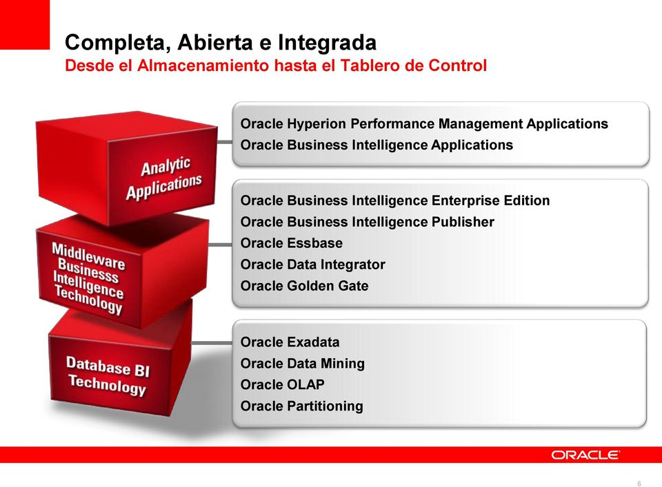 Business Intelligence Enterprise Edition Oracle Business Intelligence Publisher Oracle Essbase