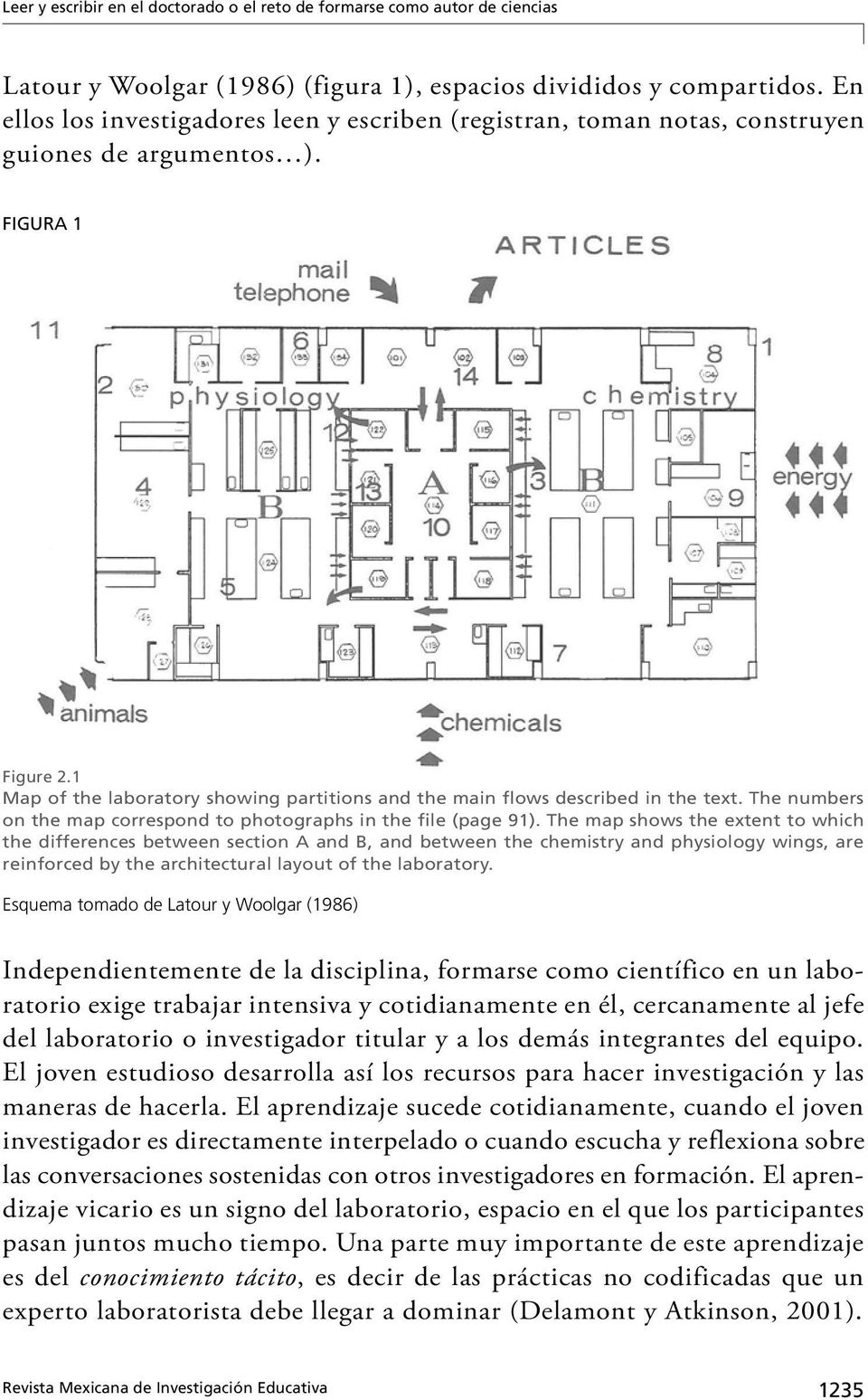1 Map of the laboratory showing partitions and the main flows described in the text. The numbers on the map correspond to photographs in the file (page 91).