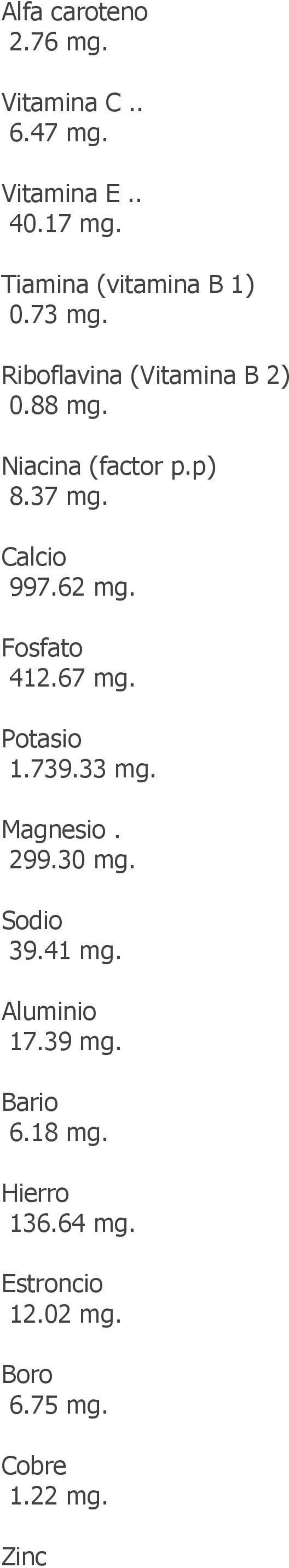 37 mg. Calcio 997.62 mg. Fosfato 412.67 mg. Potasio 1.739.33 mg. Magnesio. 299.30 mg.