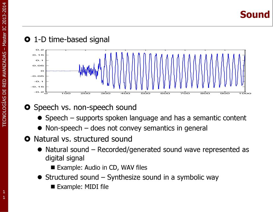 non-speech sound Speech supports spoken language and has a semantic content Non-speech does not convey semantics