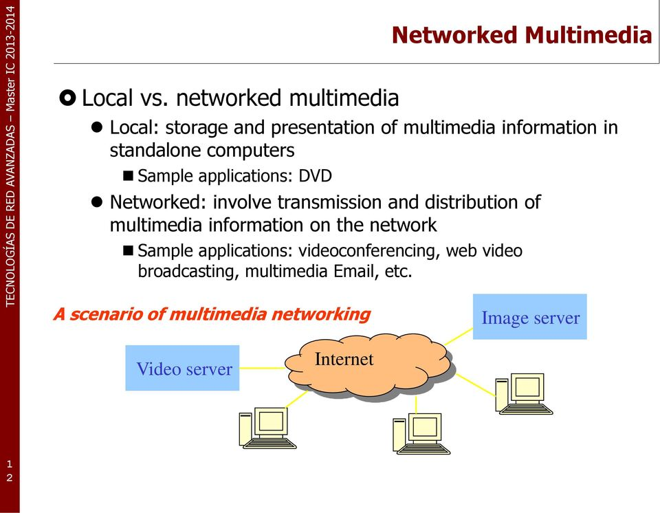 Sample applications: DVD Networked: involve transmission and distribution of multimedia information on