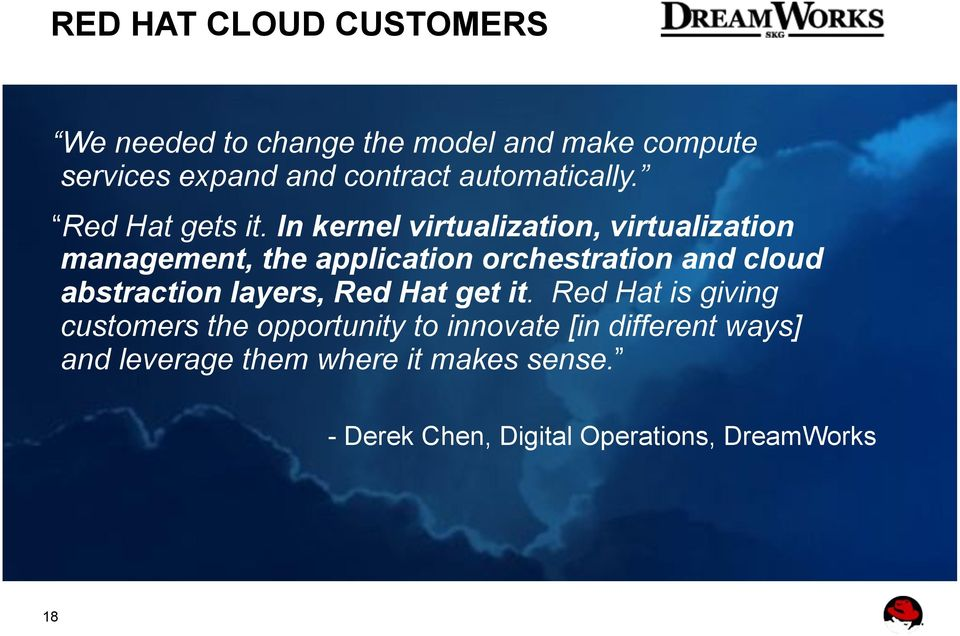 In kernel virtualization, virtualization management, the application orchestration and cloud abstraction