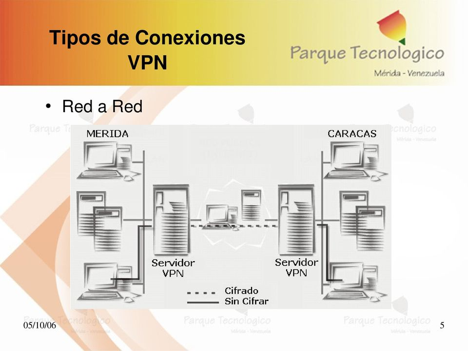 VPN Red a