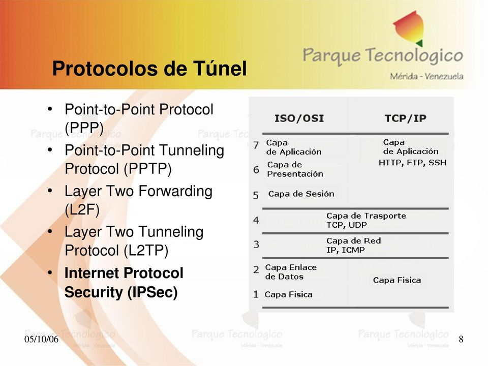 Two Forwarding (L2F) Layer Two Tunneling Protocol