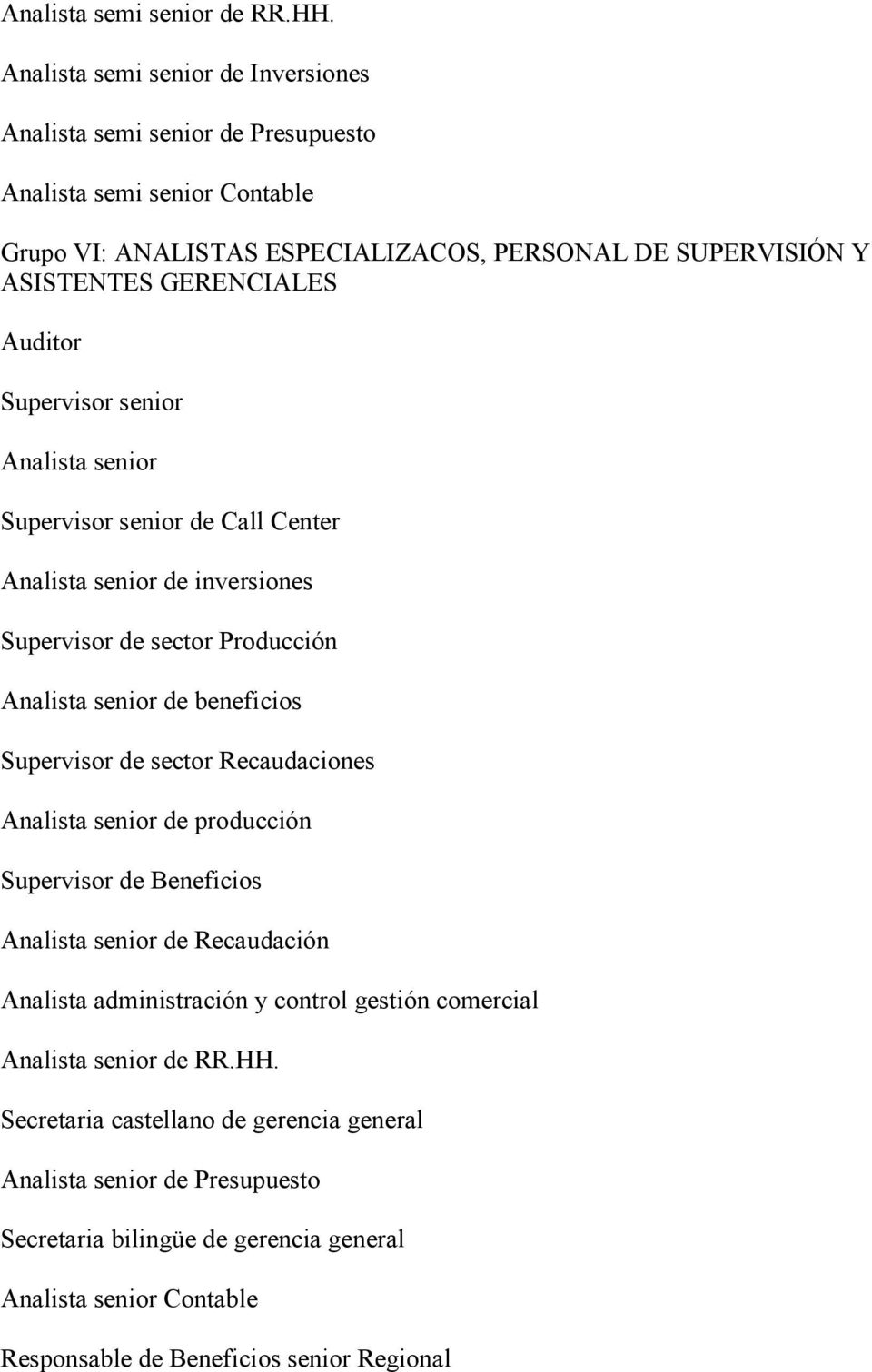 Auditor Supervisor senior Analista senior Supervisor senior de Call Center Analista senior de inversiones Supervisor de sector Producción Analista senior de beneficios Supervisor de sector