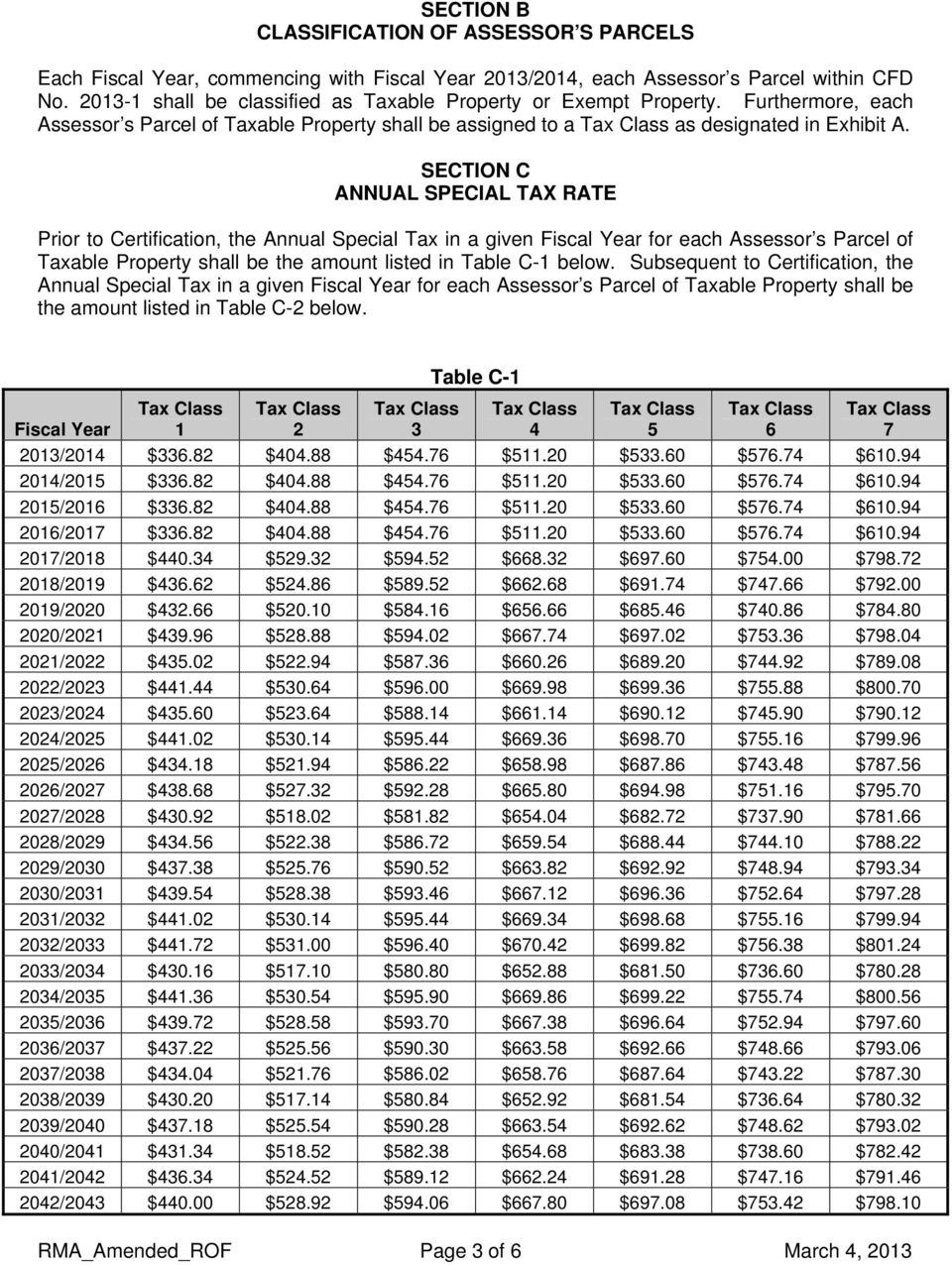SECTION C ANNUAL SPECIAL TAX RATE Prior to Certification, the Annual Special Tax in a given Fiscal Year for each Assessor s Parcel of Taxable Property shall be the amount listed in Table C-1 below.