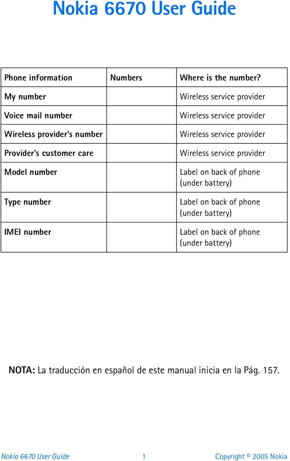 service provider Wireless service provider Wireless service provider Wireless service provider Label on back of phone (under