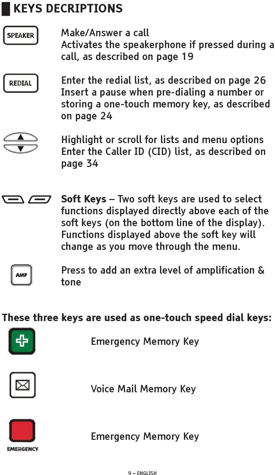 Keys Two soft keys are used to select functions displayed directly above each of the soft keys (on the bottom line of the display).