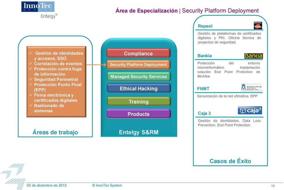 digitales Bastionado de sistemas Áreas de trabajo Compliance Security Platform Deployment Managed Security Services Ethical Hacking Training Products Entelgy S&RM Bankia Protección del
