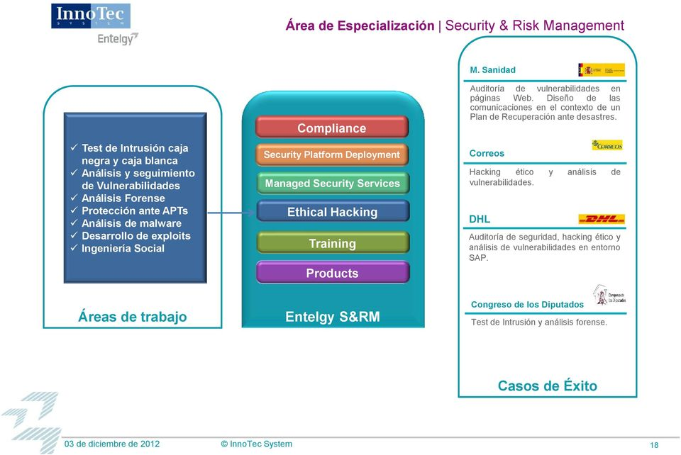 Ingeniería Social Compliance Security Platform Deployment Managed Security Services Ethical Hacking Training Products Auditoría de vulnerabilidades en páginas Web.