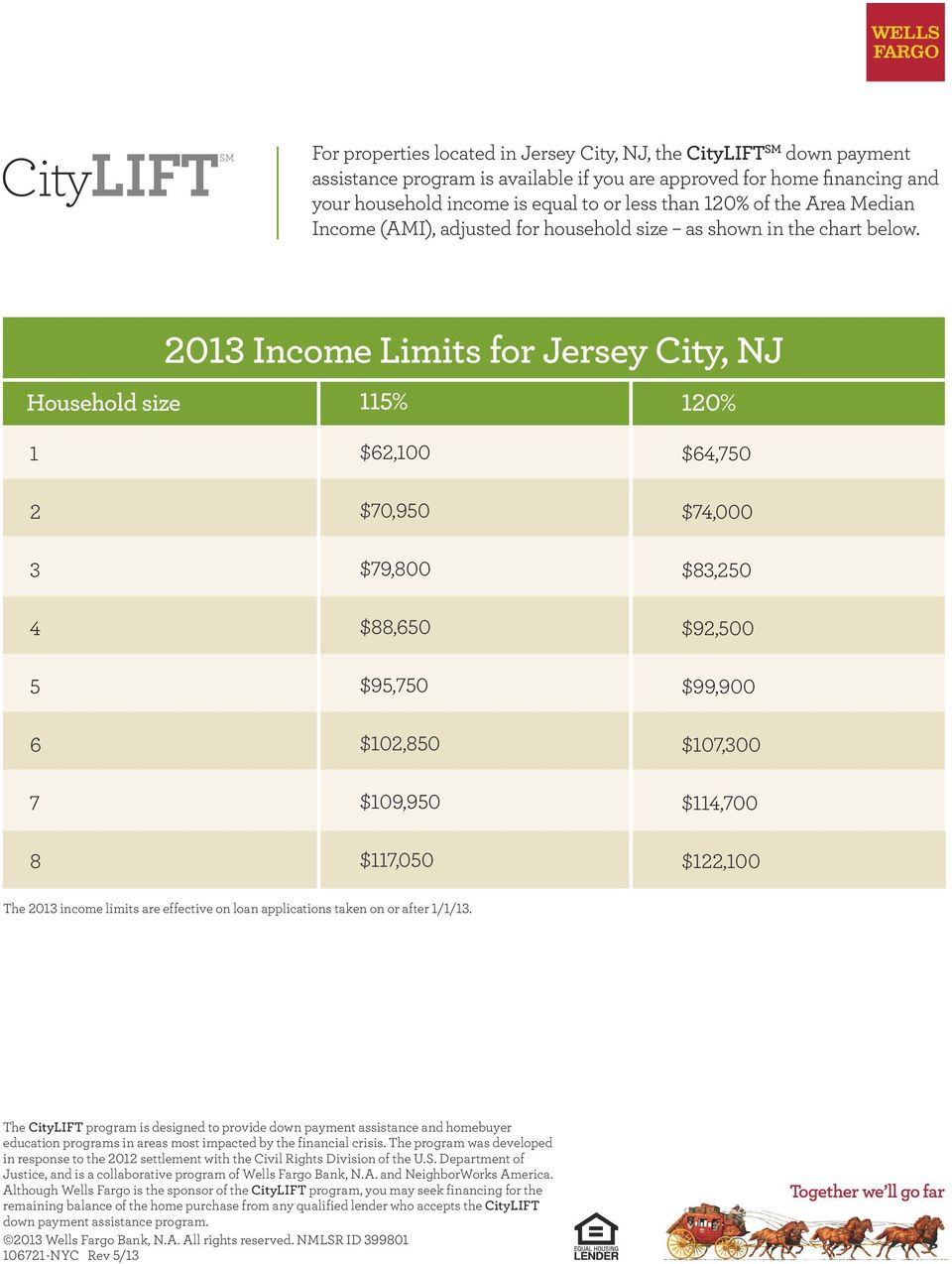 2013 Income Limits for Jersey City, NJ Household size 1 $62,100 $64,750 2 $70,950 $74,000 3 $79,800 $83,250 4 $88,650 $92,500 5 $95,750 $99,900 6 $102,850 $107,300 7 $109,950 $114,700 8 $117,050