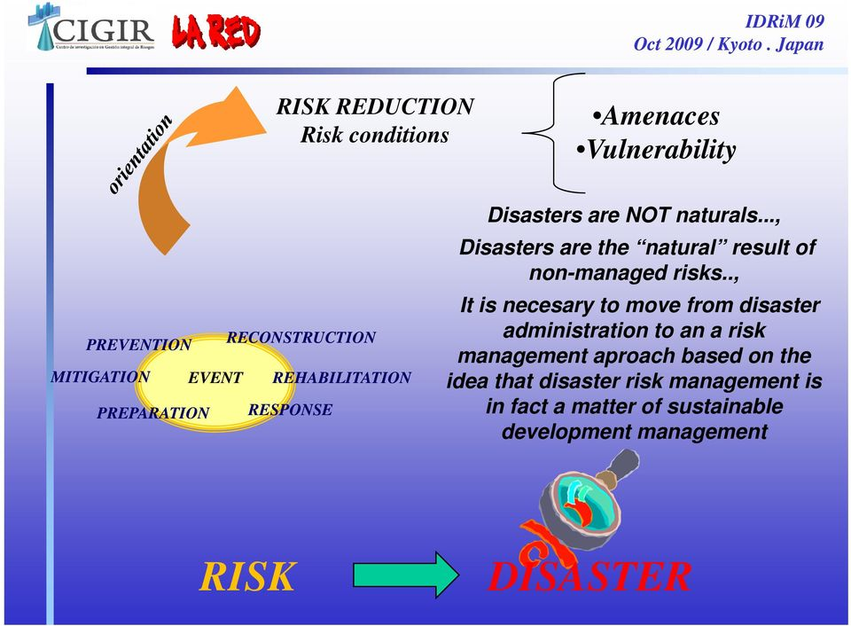 .., Disasters are the natural result of non-managed risks.