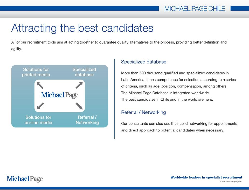 It has competence for selection according to a series of criteria, such as age, position, compensation, among others. The Michael Page Database is integrated worldwide.