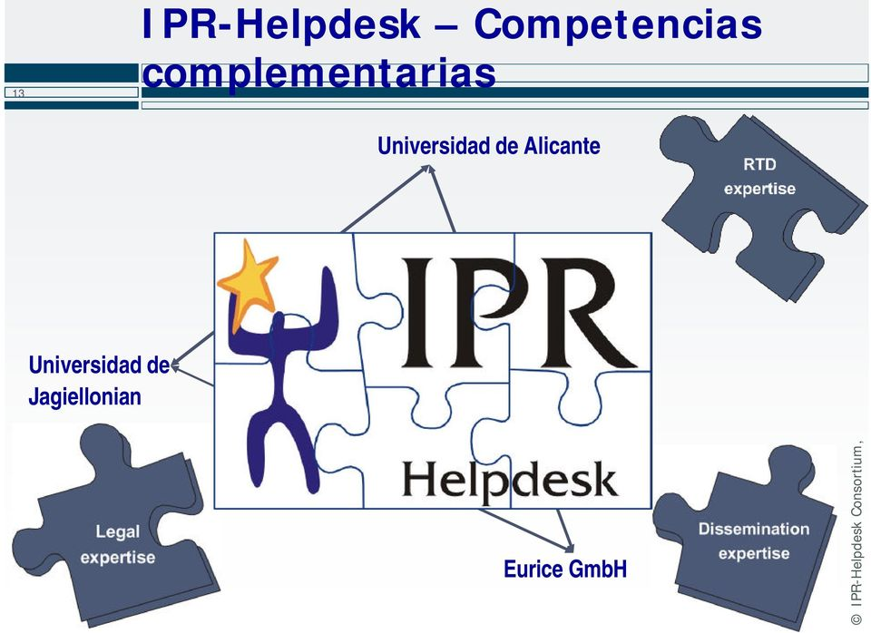 complementarias