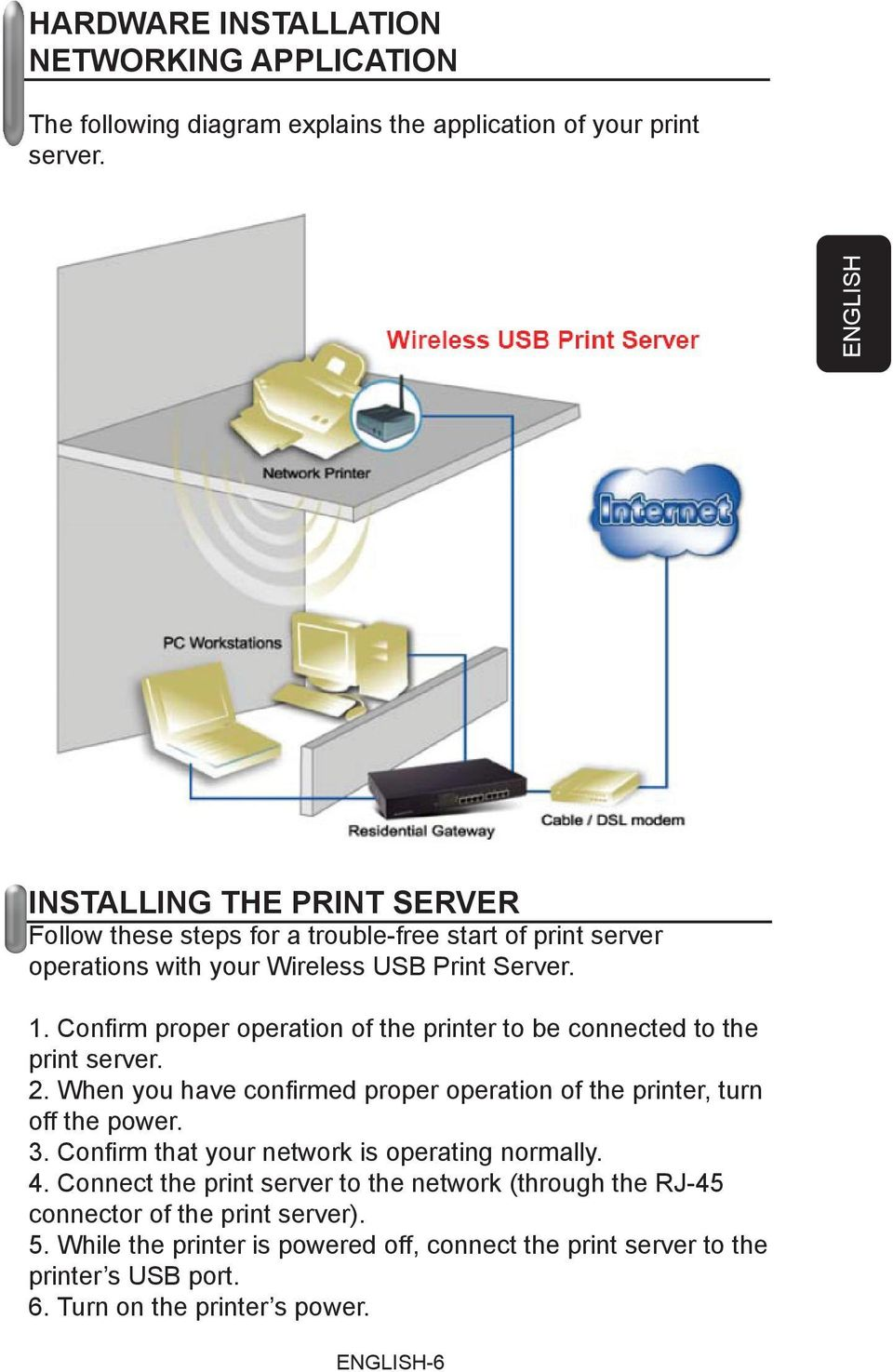 Confi rm proper operation of the printer to be connected to the print server. 2. When you have confi rmed proper operation of the printer, turn off the power. 3.