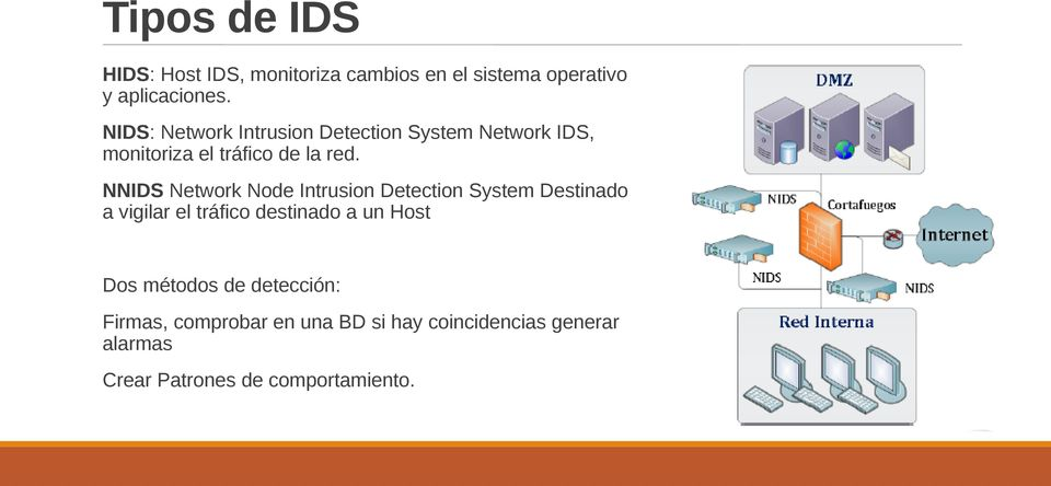NNIDS Network Node Intrusion Detection System Destinado a vigilar el tráfico destinado a un Host